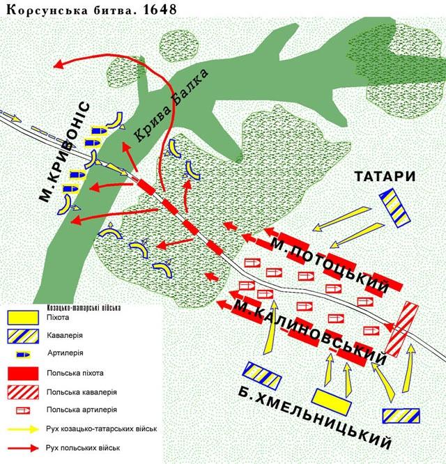 Корсунское сражение 1648 года
