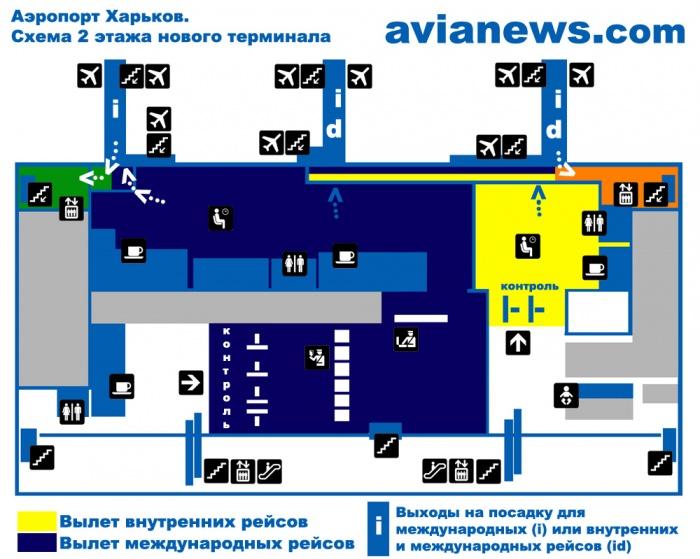 аэропорт «Харьков» один из
