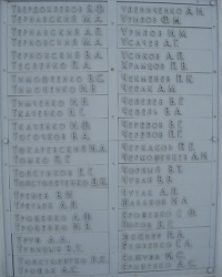 Мемориал в память о Великой Отечественной войне в Ясиноватой